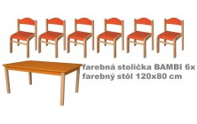 stôl obdĺžnik far. v.52+stoličky v.30